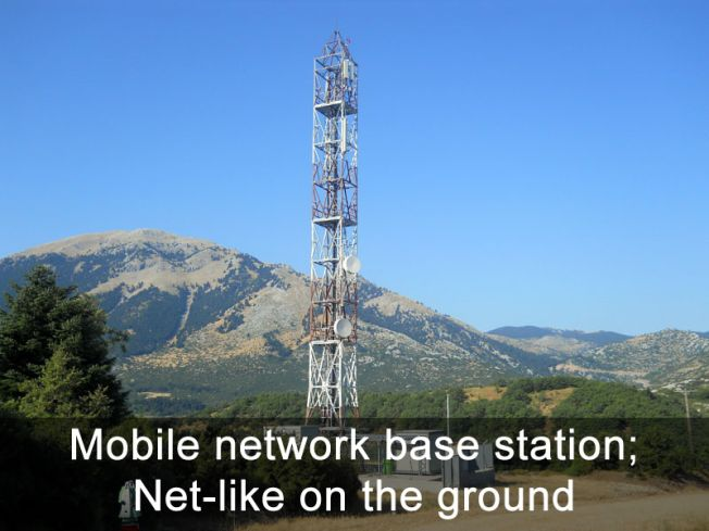 Mobile network base station - Net-like on the ground